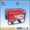 New type!!! mini generator Honda Gasoline with CE,ISO