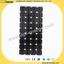 140W with TUV,MCS, CEC,CE solar panel light for home