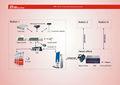 Sistema de gestión del combustible