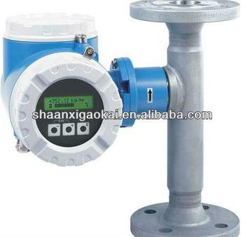 high performance gas mass flow controller