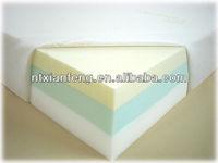 memory foam and visco mattress