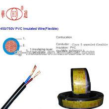 Electrical Cabling 1.5mm CENELEC PVC 300V/500V cable