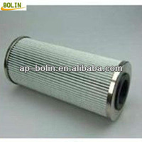 (factory)stainless steel wire mesh pleated filter cartridge