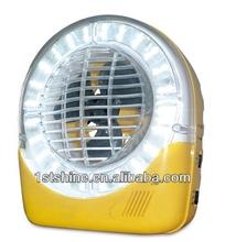 powerful box fan SH-EF740