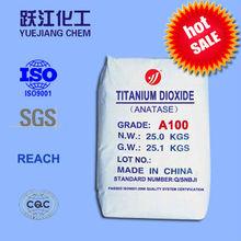 Titanium di oxide Tio2 coating