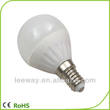 Companies looking for distributors3W led G45 led