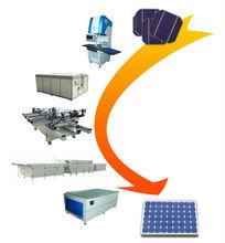 Keyland Machines for Making PV Panel