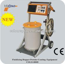 colo powder coating