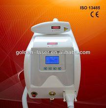 2013 China Top 10 multifunction beauty equipment fat burn gel weight loss body cream