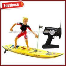 R C Surfer