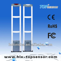 eas rf product,world ease product,eas Pedestals