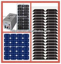 Lowest mono 20w solar panel price india with CE TUV CEC
