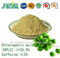 green coffee powder extract