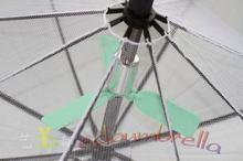 fan umbrella for sun