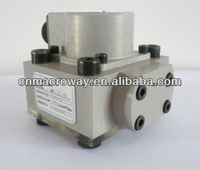 Spain Servo valve G761 in spain market