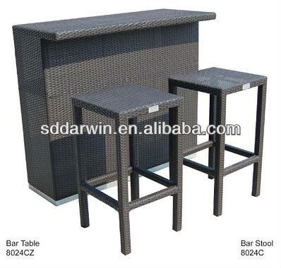 meuble bar d exterieur