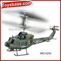 Canal 3 girocompás mi-17 helicópteros
