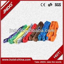 Webbing Slings Color Code