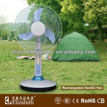 solar safety helmet with fan helmet