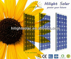 High quality 245w solar panel price m2 with CE TUV CEC