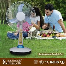 12 volt dc brushless computer cooling fan