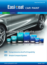 Good Covering Power Solid Color Car Painting