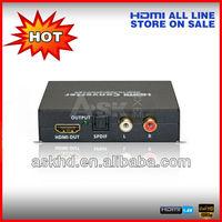 New HDMI optical audio converter/HDMI to spdif