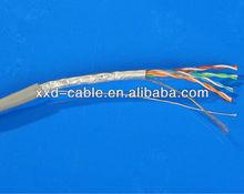 bare copper wire 24/26/28AWG utp high speed fluke test cat5e network cable
