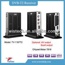 digital H.264,AVC,MPEG4,MPEG2 up to 1080p hd dvb-t2 stb