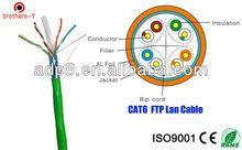 jie xi lan cable factory 305M price