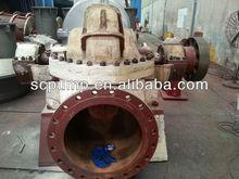 Axially split double impeller volute case pump