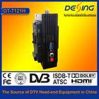 wireless digital TV cofdm transmitter