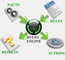 Telecom Billing Application, Telecom Billing Process Software