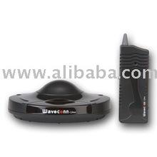 5.8GHz Wireless AV surveillance