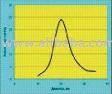 Nano Quartz Powder