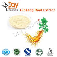 Ginseng, Ren Shen Powder