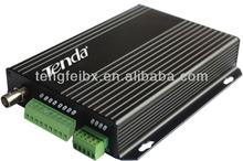 1/2/4/8/16-Channel audio/Video ethernet Converter
