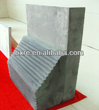Refractory fire brick for Aluminum refinery(where to buy refractory brick)