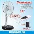 batteria ricaricabile del ventilatore