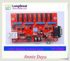 TF-CNU/LAN port+USB port+serial port for led display control card