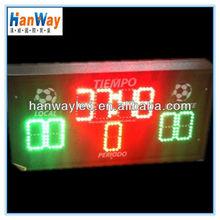 scoring board basketball