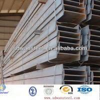 steel i-beam prices