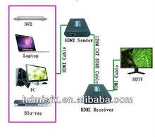 Manufcturer HDMI extender 120m over cat 5e/6/7 support 1080P