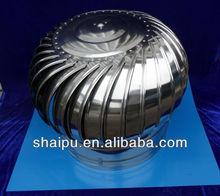 24inch Industrial No Powered Wind Driven Fan