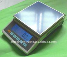 ESH weighing scale