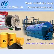 Acquiring CE certificate waste plastic bottles for oil machine
