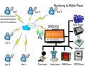 Preço baixo gsm controleremoto rtu atc60a00 controlador lógico programável gsm com usb/rs232/rs485