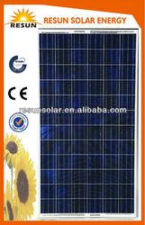 2014 New the lowest price solar panel 290w