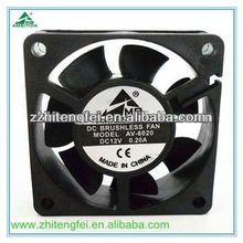 6Cm Best Sales Computer Cooling Fan Approved By Ce/Rosh