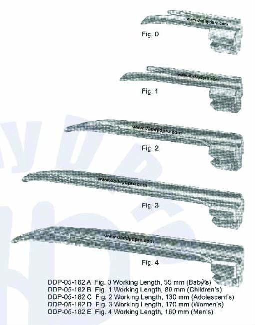 Laryngoscope Set Price Miller Laryngoscope Set Fig 1